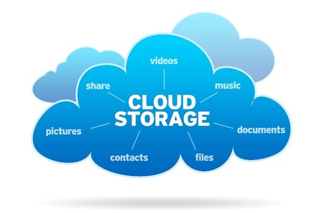 2014 Best Online Backup Services